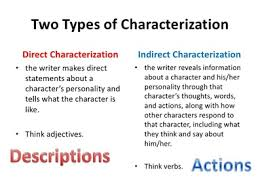 characterization in literature essay example annotated  characters in of mice and men english literature essay
