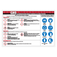 Ghs Label Pictograms Wall Chart