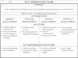 Sales Manager Action Plan Template Quarterly Examples