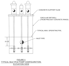 Lake Water Pump System Design Engineering Of Water Systems Water Well Journal