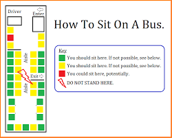 Chart A Bus Chart Of The Day Where Should I Sit On The Bus Streets Mn