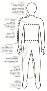 body measurement chart for men postal uniform sizing information postal uniforms direct