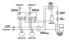 wiring residential gas heating units Wiring Diagram For Gas Furnace figure 14 wiring a multiple zone system using separate switching relays wiring diagram for gas furnace and heat pump