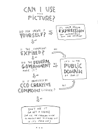 The Cyberlaw Guide To Protest Art Copyright Part 1 What