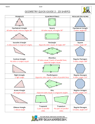 Small Picture geometry cheat sheet 2 2d shapes Math 6 Pinterest Geometry