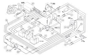 wiring diagram club car wiring diagrams and schematics club car headlight wiring diagram