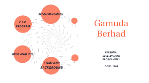 Gamuda Organization Chart Gamuda Berhad By Nurin Athirah On Prezi Next