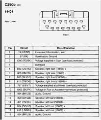 car audio wiring diagram gallery car radio wiring diagram awesome 95 Ford F-250 Wiring Diagram car audio wiring diagram 2018 2003 ford f250