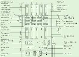 ford explorer sport fuse panel diagram fuse box 98 ford ranger fuse wiring diagrams