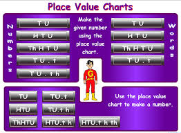 Read And Write Numbers Up To 1000 In Numerals And In Words