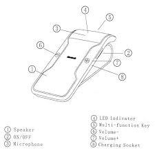 optimus car stereo wiring diagram optimus image amazon com efanr universal bluetooth visor clip multipoint on optimus car stereo wiring diagram