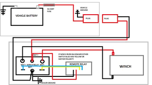 trailer winch wiring diagrams trailer image wiring diy trailer winch 2 steps on trailer winch wiring diagrams