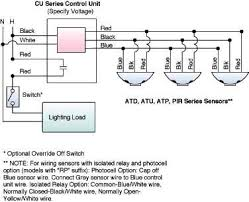 product datasheet atd2000crp link to pdf catalog click here for catalog
