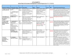 Performance Improvement Plan Sample | Template Business