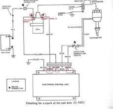 jeep dj5 wiring diagram wiring diagram expert dj5 wiring diagram for wiring diagram for you jeep dj5 wiring diagram