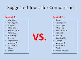 compare and contrast writing this is the blank chart you will complete for module 3
