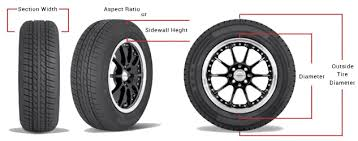 Car Tyre Chart Tyre Upsize Tool Car Tyre Size Calculator Switching To