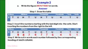 together with  together with vba   How can I spell out numbers in Excel    Super User together with  as well  furthermore linkedin resume problems essay evaluating topic professional likewise MLA Format  and other info you need to know for formal writing as well Is it valid to write checks without spelling out the amount further  together with Learn how to write out numbers like 1000  10 000 or 100 000 together with How to stop last number from changing to zero in Excel. on latest when to write out numbers