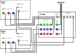 wiring for home theater system wiring image wiring wiring home theater system wiring auto wiring diagram schematic on wiring for home theater system