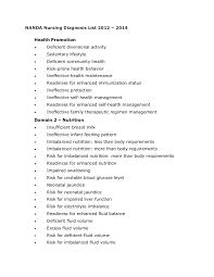 Nanda Nursing Diagnosis Nanda Nursing Diagnosis List 2012