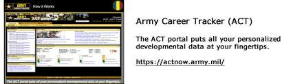 Enlisted Personnel Development Professional Development