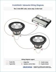 crutchfield subwoofer wiring diagram sample electrical wiring diagram wire diagram subwoofer crutchfield subwoofer wiring diagram download subwoofer wiring diagrams 13 t