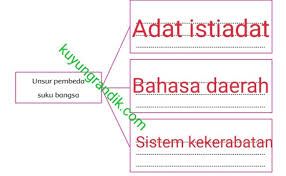 We did not find results for: Jawaban Bahasa Jawa Kelas 8 Halaman 38 30 Kunci Jawaban Buku Siswa Tema 8 Kelas 5 Halaman 36 37 38 39 40 41 Sanjayaops Background Best Reci