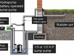 sump pump pit liner pumps sump pump pit liner for