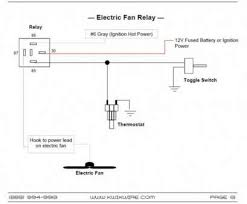 12 cleaver automotive electric wiring diagram solutions type on automotive electric fan wiring diagram ac electric wiring diagram valid dual relay to wire