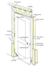 interior door frame replace a door frame interior door frame home ideas installing door jamb interior