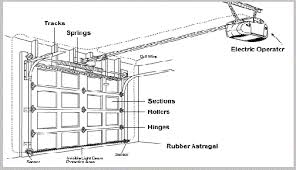 garage door parts29 Dunwoody Garage Door Repair  Same Day Local Service