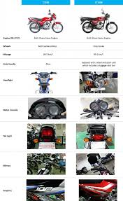 ownership th bajaj ct dx page  difference between ct100 ct100b jpg views 2775 size 132 0 kb