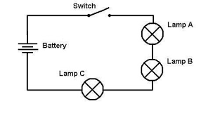 one path lesson org a circuit diagram for a three light bulb series circuit lines represent wire