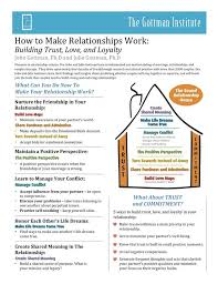 how to make relationships work presented by drs john and julie gottman