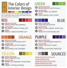 Moods Colors