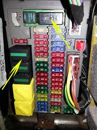 daytime running lights (drl) not working, relay? discoweb How To Wire Drl To Fuse Box the passenger compartment fusebox on a uy wire the feed is connected to fuses 3 and 22 in the passenger compartment fusebox, where it operates both How to Wire Fog Light Switch