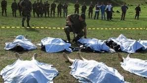 Политическое насилие в Колумбии.