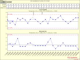 Free Spc Control Chart Template Veritable Free Spc Chart For Excel Create An Excel Control