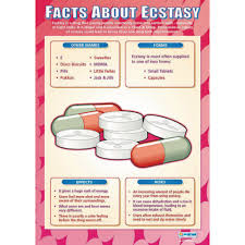 Ecstasy Pill Chart Facts About Ecstasy Poster