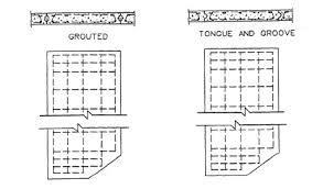 Types Of Sheet Pile Pile Buck Magazine