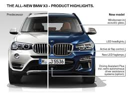2018 bmw x3. unique 2018 at the front itu0027s nice to see bmw ditch connected headlightskidney  grilles that look was interesting when it first debuted on f30 3 series  intended 2018 bmw x3 m
