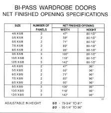 Bifold Door Rough Opening Chart Vestehellyhansen Info