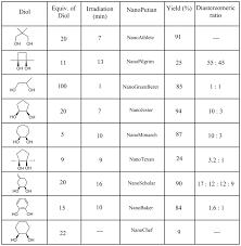 Nanoputian Wikipedia
