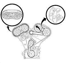 1999 cadillac deville 4 6 timing marks image details