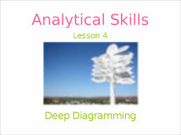 as lecture 4 analytical skills lesson 4 deep diagramming premise v this preview has intentionally blurred sections sign up to view the full version