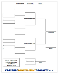 12 Team Single Blind Draw Tournament Bracket
