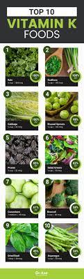 Top 10 Vitamin K Foods Vitamin K Foods K Food Vitamin K