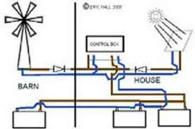 alternative renewable energy farm in wind turbines the wiring diagram
