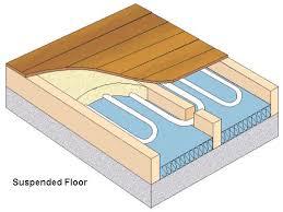 Underfloor Heating Suspended Floor Brilliant On Floor Inside Underfloor  Heating 11