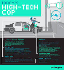 why become a police officer essay on why i want to be a police  the high tech cop of the future is here today today s high tech cop personal narrative essay about mother